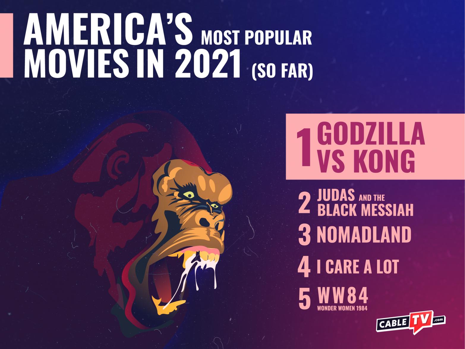 Americas Popular Movies 2021