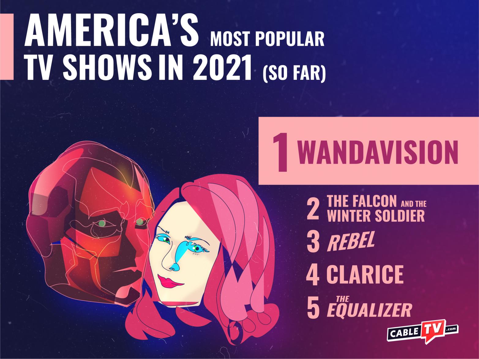 Americas Popular Shows 2021