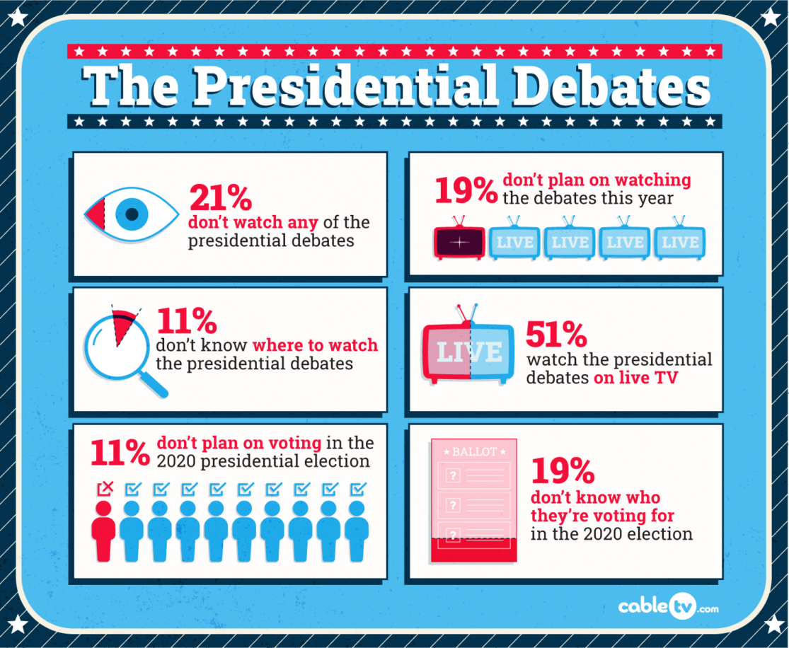 presidential-debate-survey