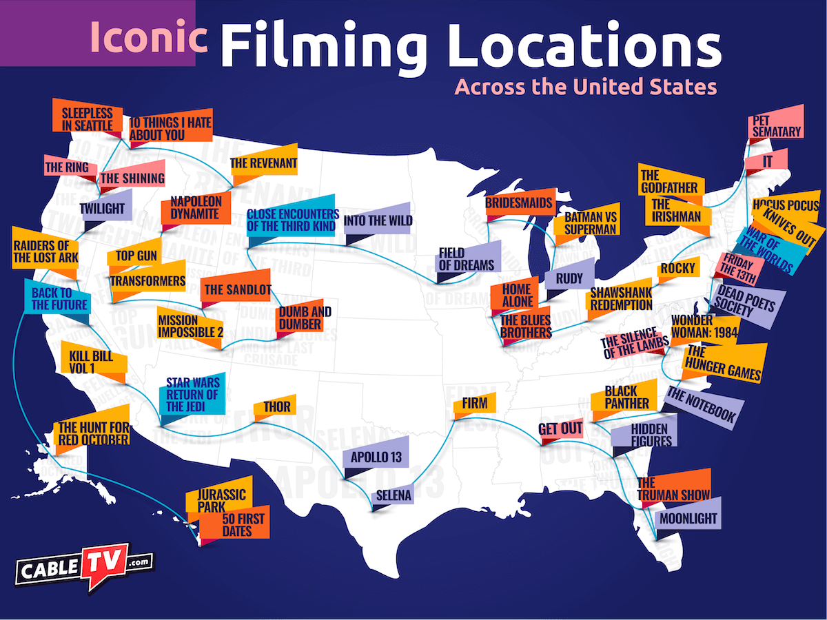 A map of the United States with iconic movie titles pin pointed at their filming locations.