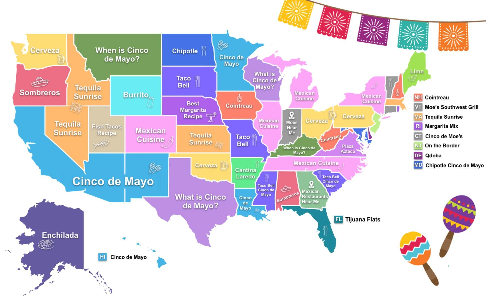 What Does Cinco de Mayo Mean to Your State? | CableTV.com Map Of Delaware And Surrounding States on most democratic states, map of ohio college locations, map of new york and surrounding areas, map of great lake states, map of delaware cities and towns, map of delaware and dc, map of delaware and pa, map of east malaysia, west virginia and surrounding states, map of delaware and baltimore, map of jay ny, kentucky map with surrounding states, arizona surrounding states, map of delaware and virginia, map of delaware and north carolina, map of del, map of new jersey and delaware, map of baltimore ohio, map of california with scale, map of great lakes and surrounding area,