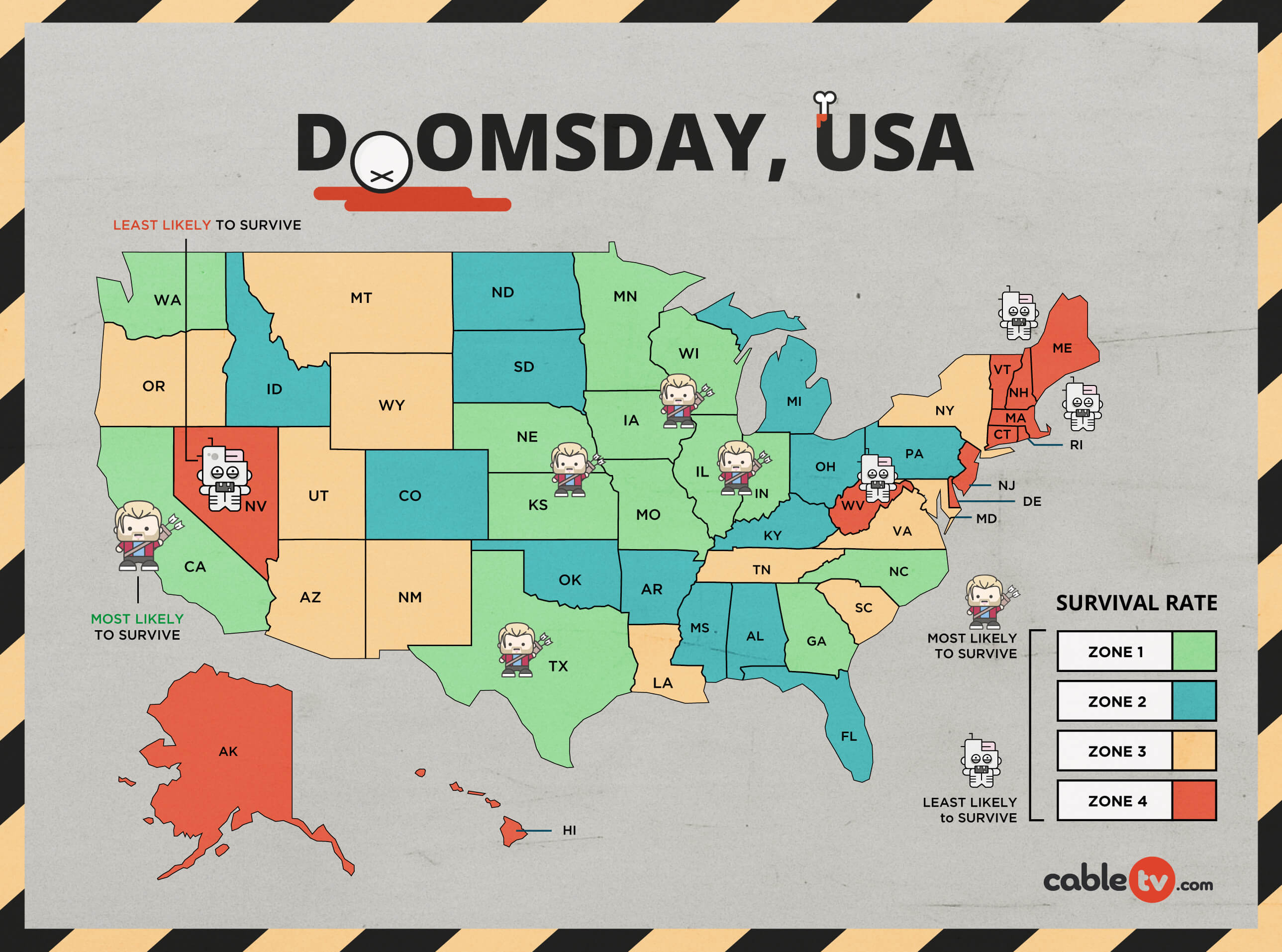 Which States Will Survive the Apocalypse? | CableTV.com on zombie outbreak map, zombie infection map, zombie survival city, zombie virus map, zombie pandemic full map, zombie survival bike, zombie survival map minecraft, zombie game maps, zombie city map, zombie survival sheet, zombie minecraft adventure maps,
