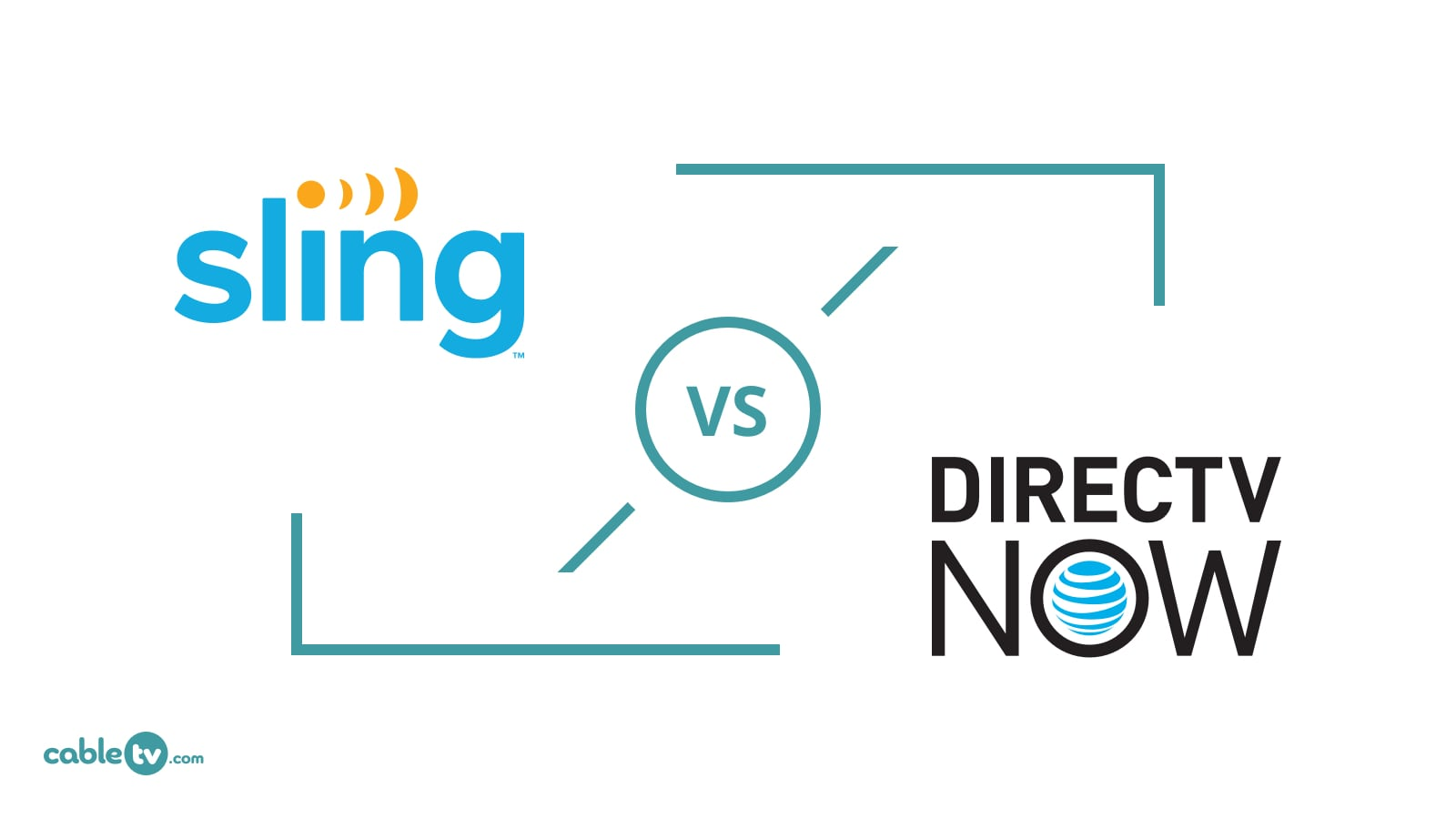 DISH vs DIRECTV Review 2019 - Best Satellite TV Provider