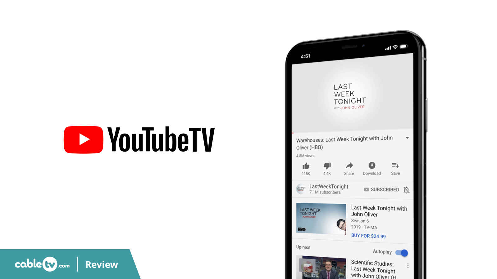 YoutubeTV Review Featured Image