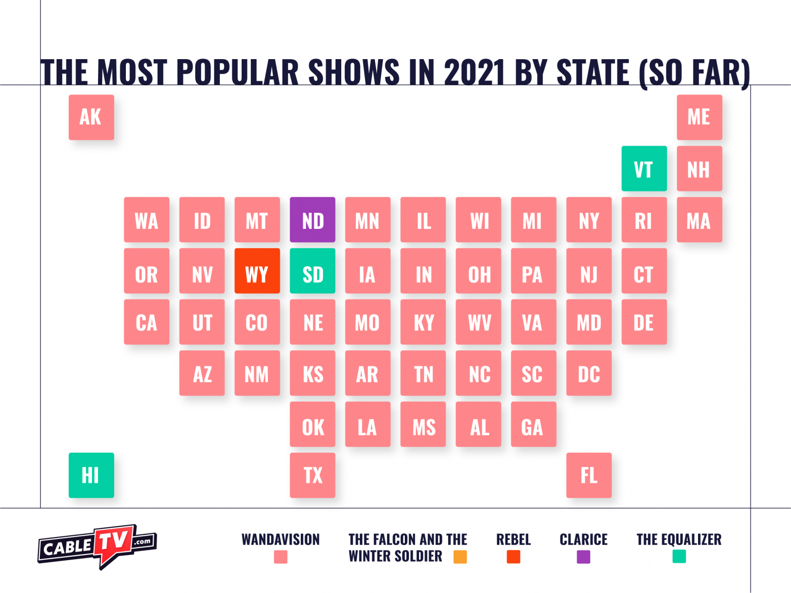 The Most Popular Shows in 2021