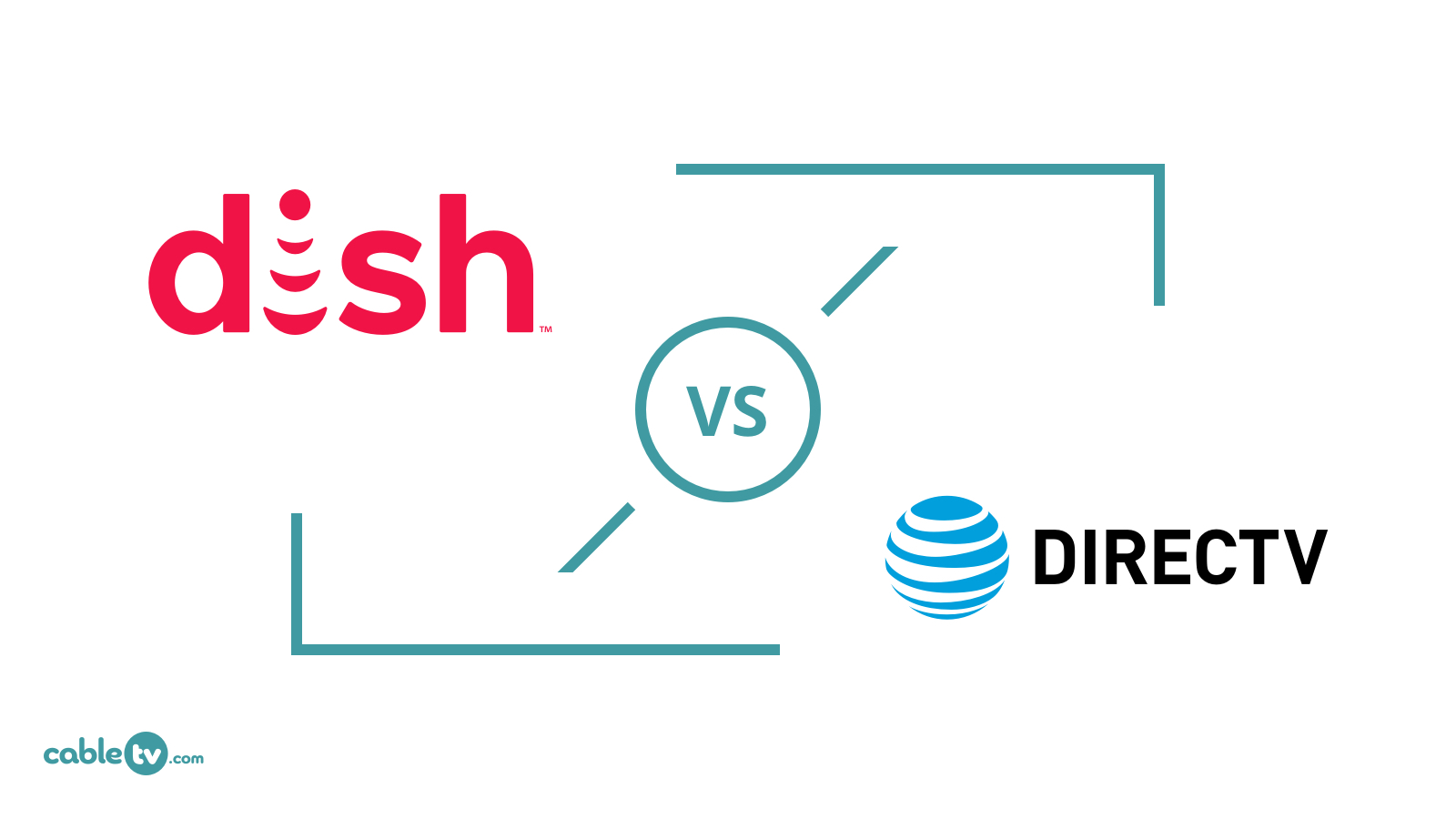 DIRECTV vs. DISH