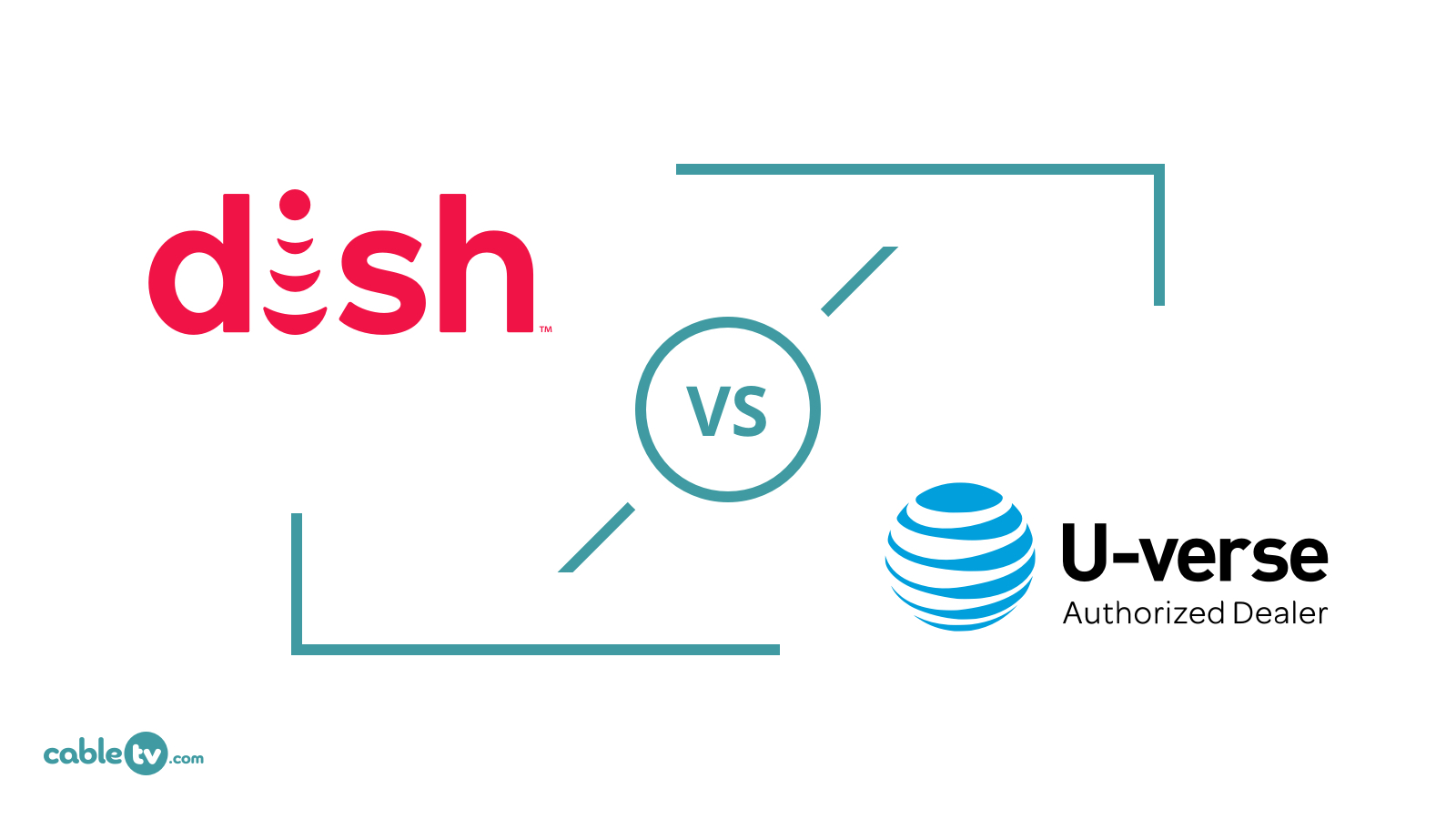 DISH vs. AT&T U-verse
